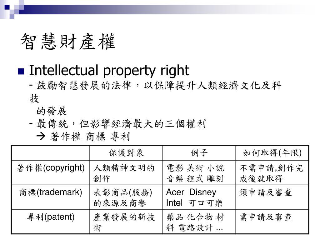 智慧財產權