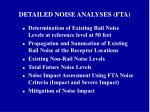 detailed noise analyses fta