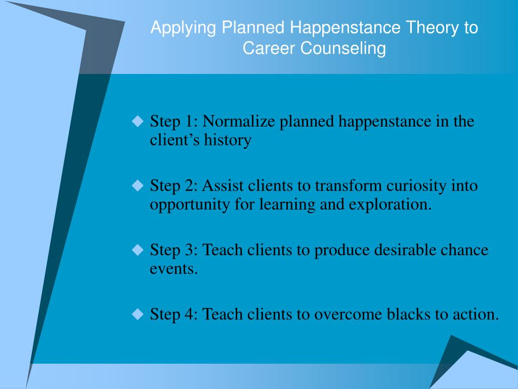 learning theory of career counseling essay