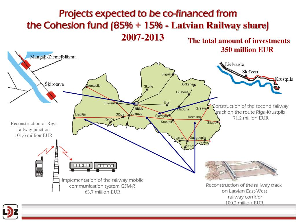 Projects expected to be co-financed from