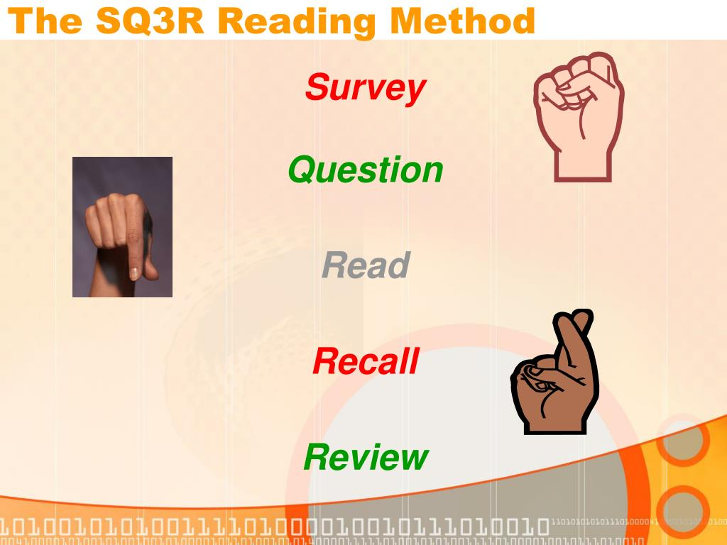 The SQ3R Reading Method