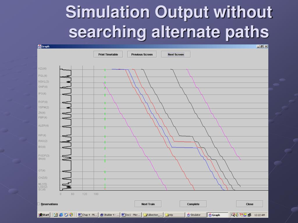 Simulation Output without searching alternate paths