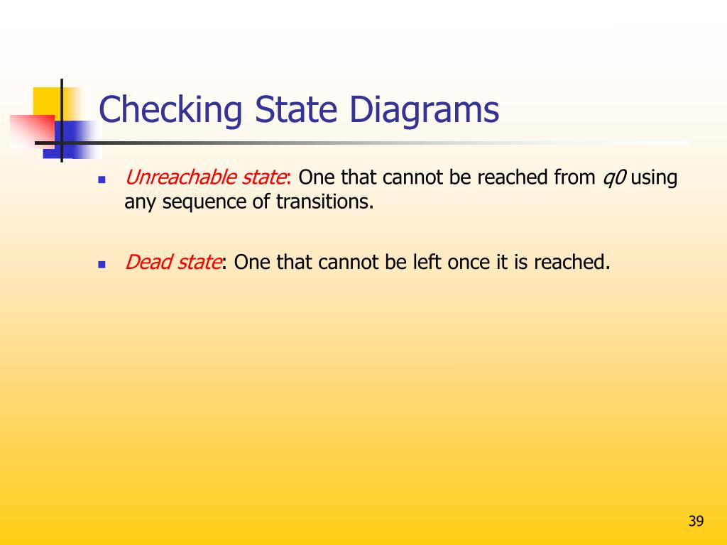 Checking State Diagrams