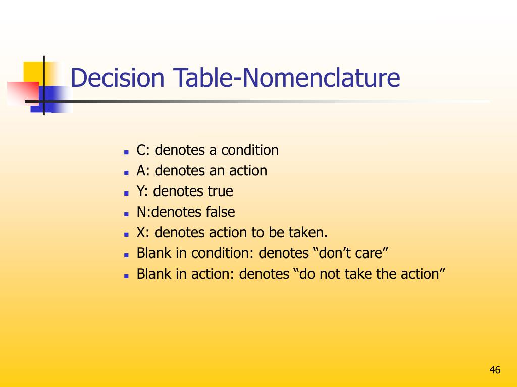 Decision Table-Nomenclature