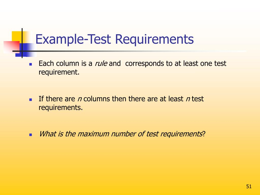 Example-Test Requirements