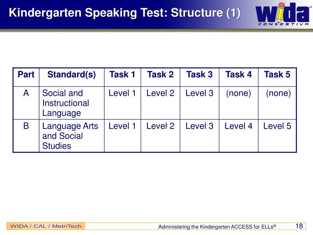 Kindergarten Speaking Test: Structure (1)