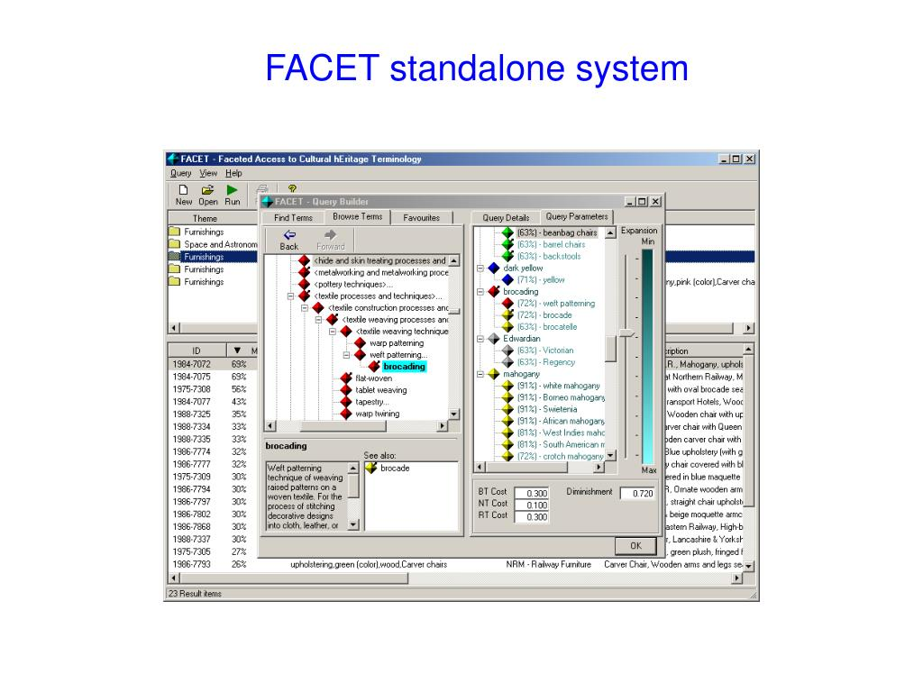FACET standalone system