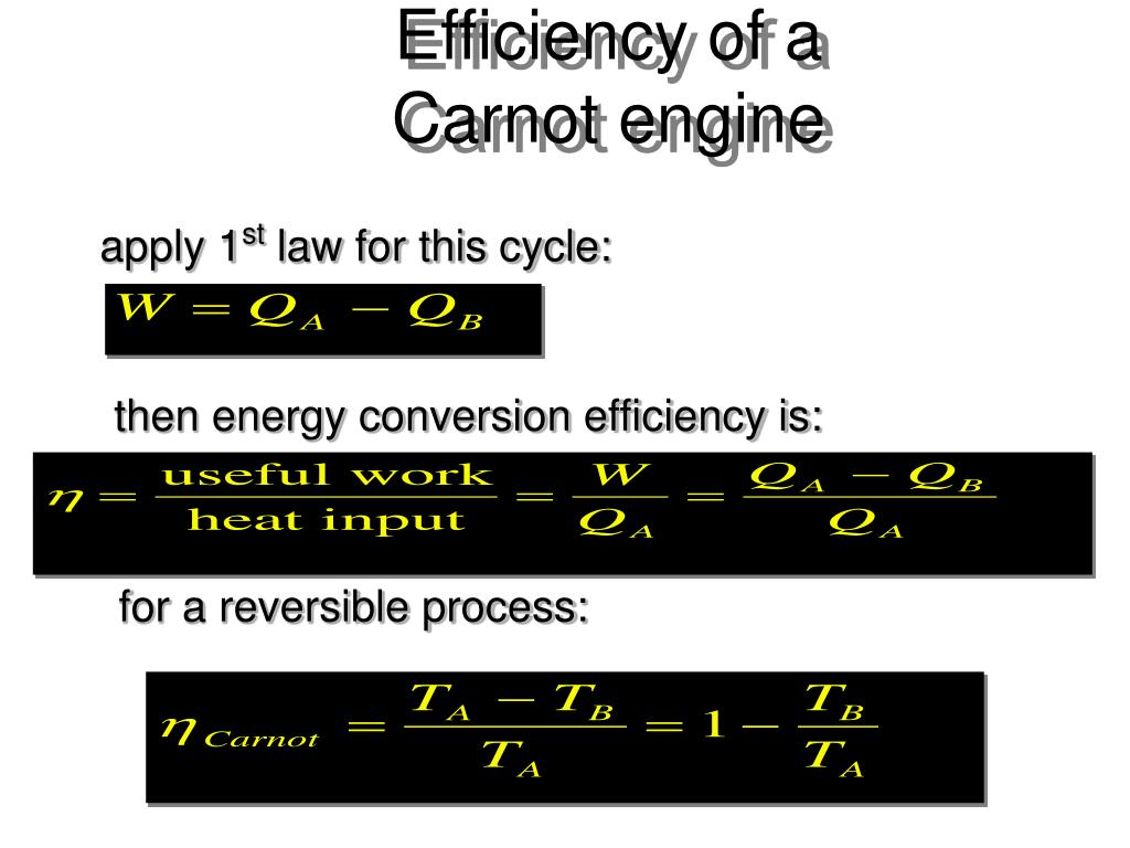 Efficiency of a