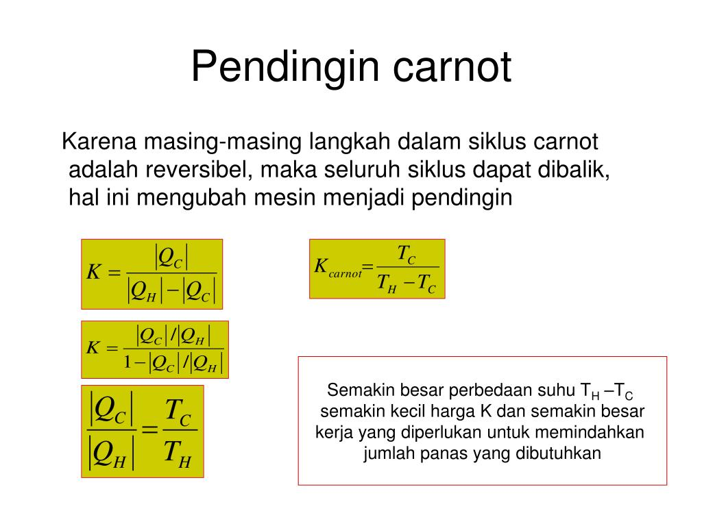Pendingin carnot