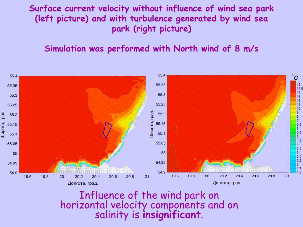 Surface current velocity without influence of wind sea park (left picture) and with turbulence generated by wind sea park (right picture)