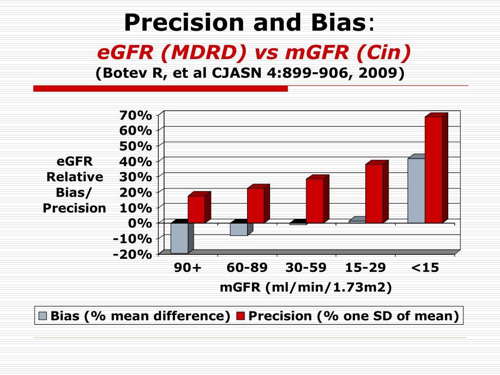 Precision and Bias