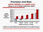 precision and bias egfr mdrd vs mgfr cin botev r et al cjasn 4 899 906 2009