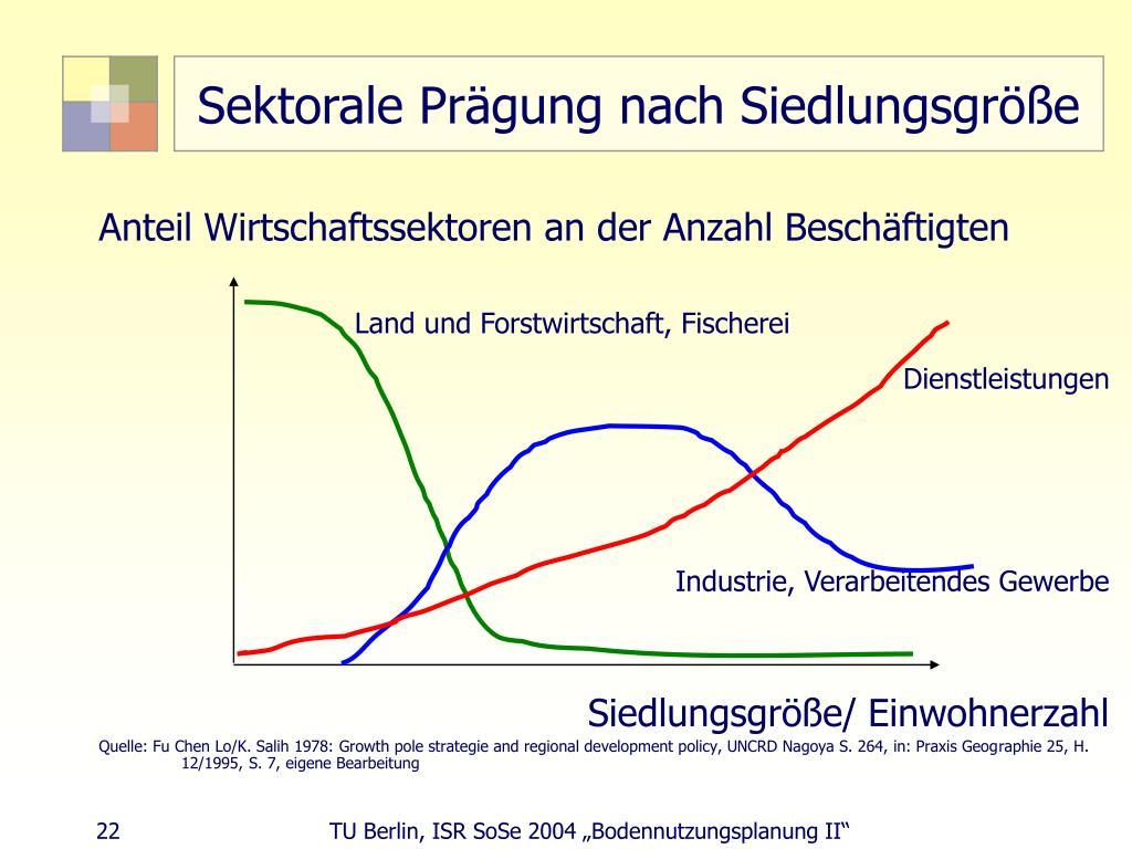 Sektorale Prägung nach Siedlungsgröße