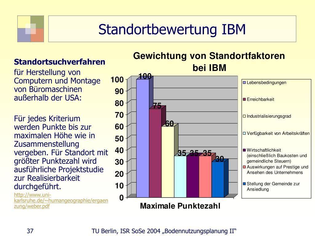 Standortbewertung IBM