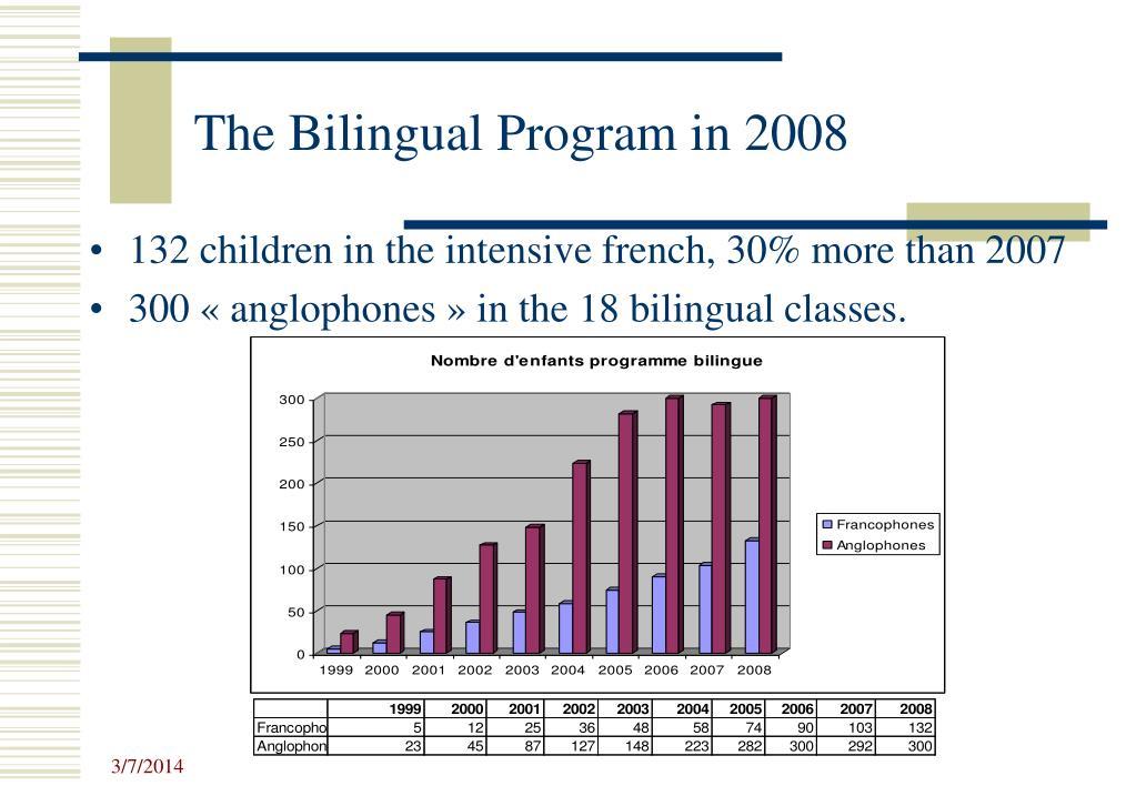 The Bilingual Program in 2008