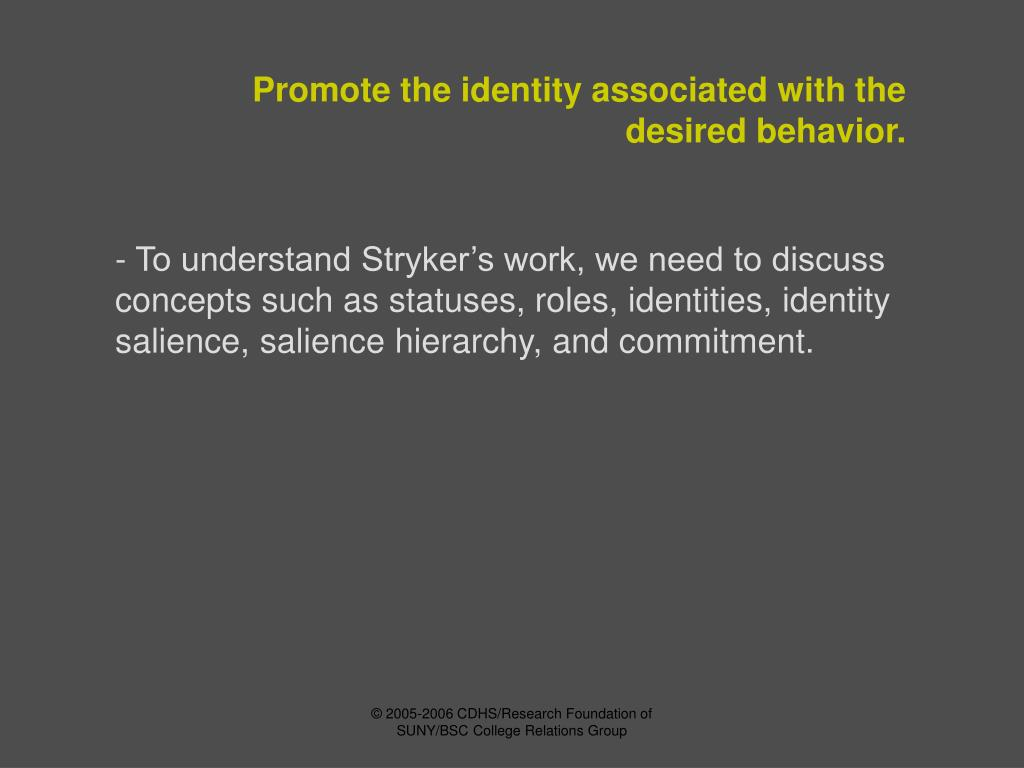 Promote the identity associated with the desired behavior.