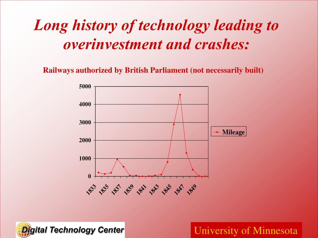 Long history of technology leading to overinvestment and crashes: