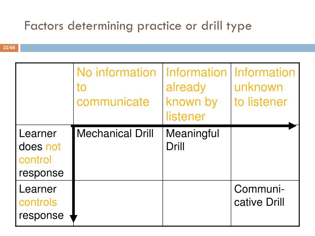 Factors determining practice or drill type
