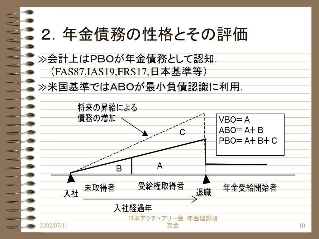 2.年金債務の性格とその評価