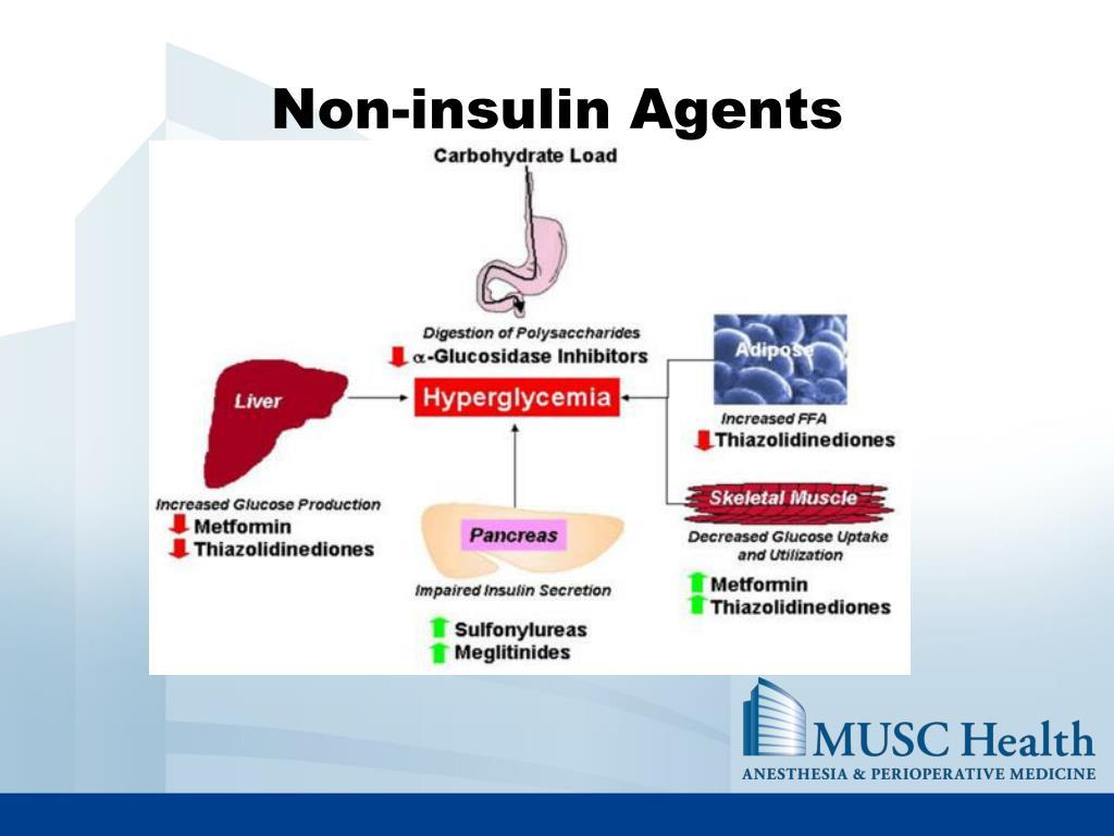 Non-insulin Agents