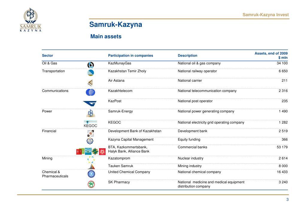 Samruk-Kazyna