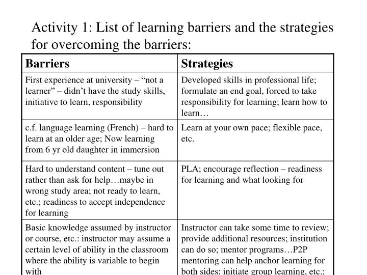 Activity 1 list of learning barriers and the strategies for overcoming the barriers l.jpg