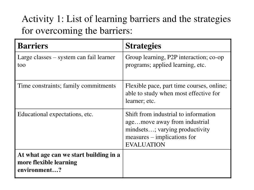 Activity 1: List of learning barriers and the strategies for overcoming the barriers: