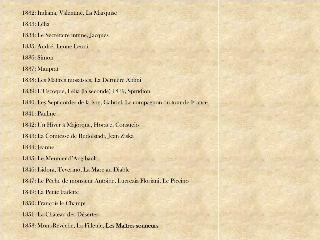 1832: Indiana, Valentine, La Marquise