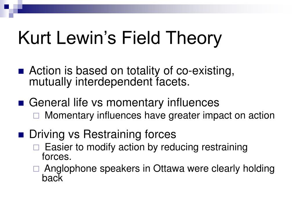 Kurt Lewin's Field Theory