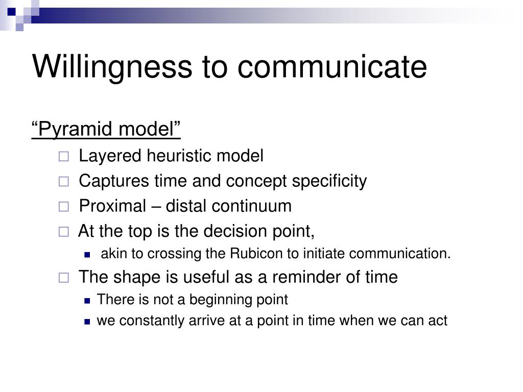 Willingness to communicate