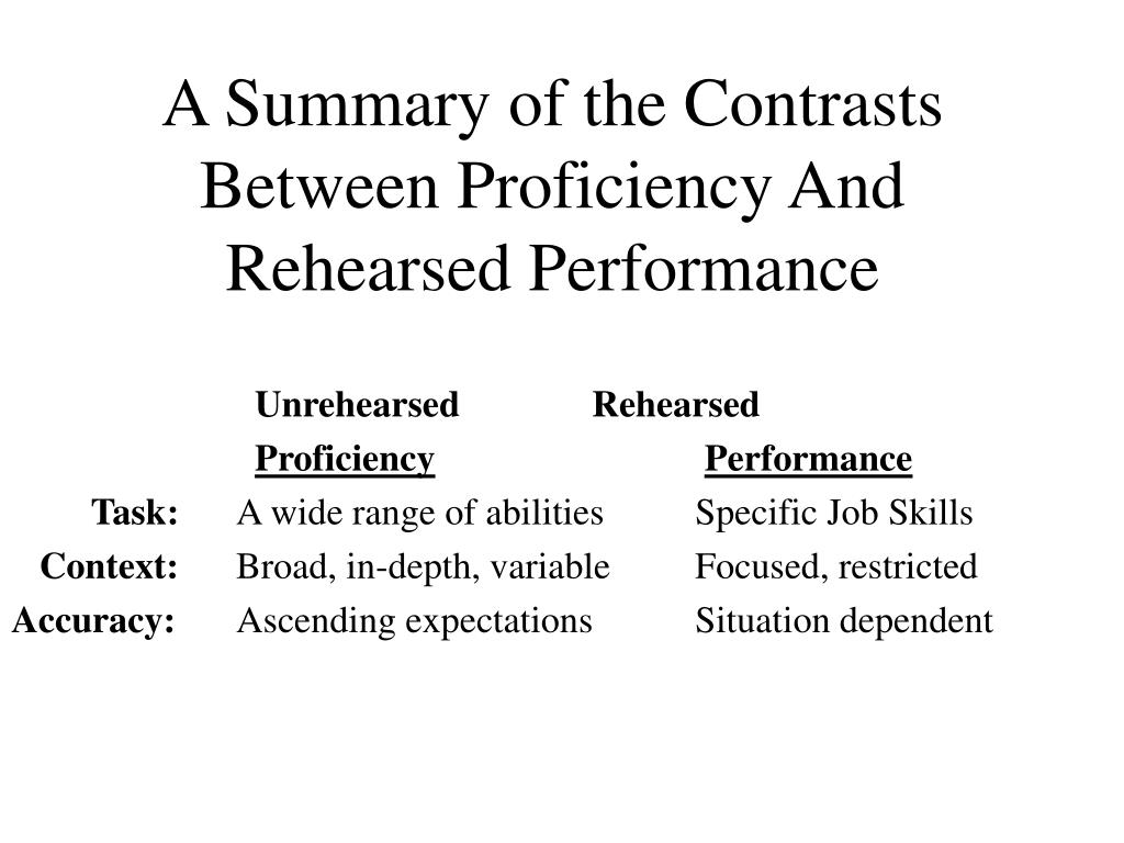A Summary of the Contrasts Between Proficiency And Rehearsed Performance