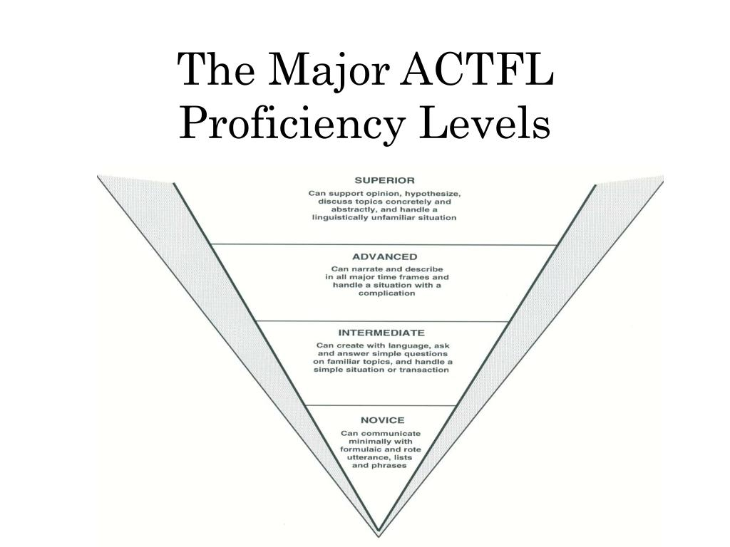 The Major ACTFL Proficiency Levels