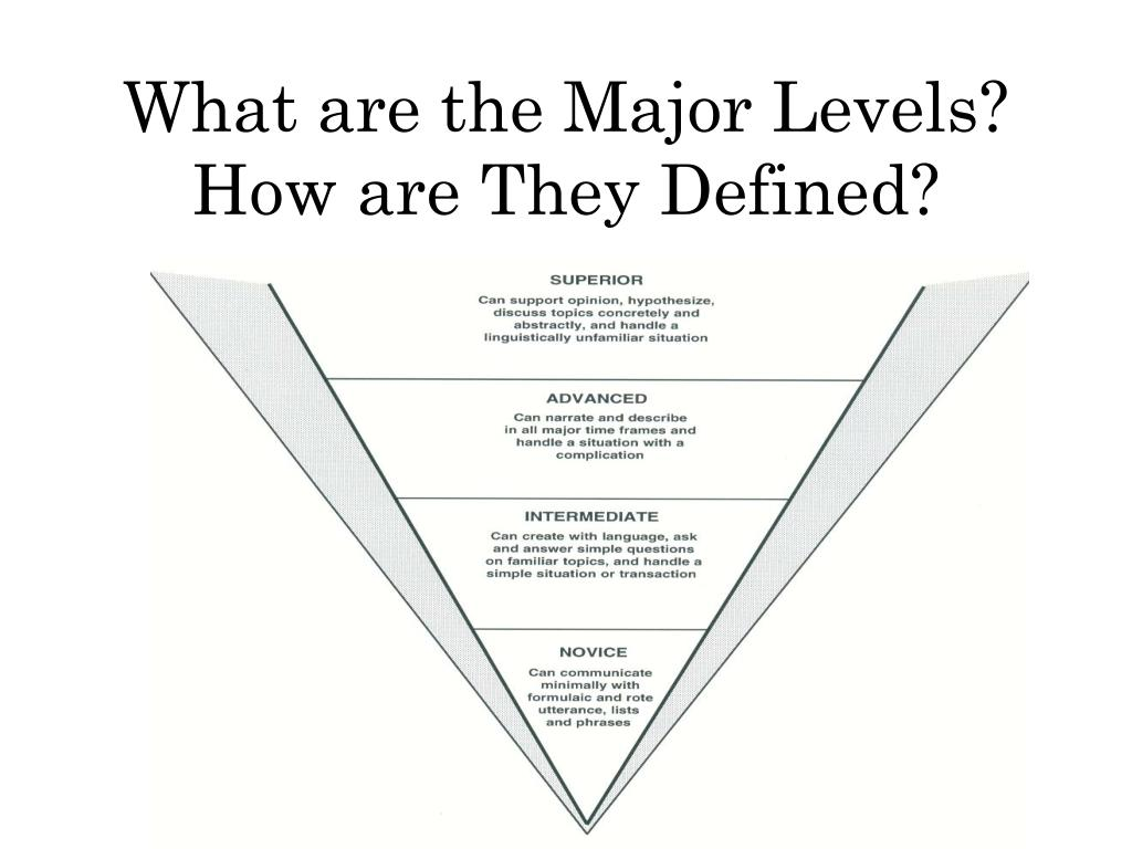 What are the Major Levels?