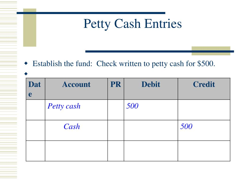 Petty Cash Entries