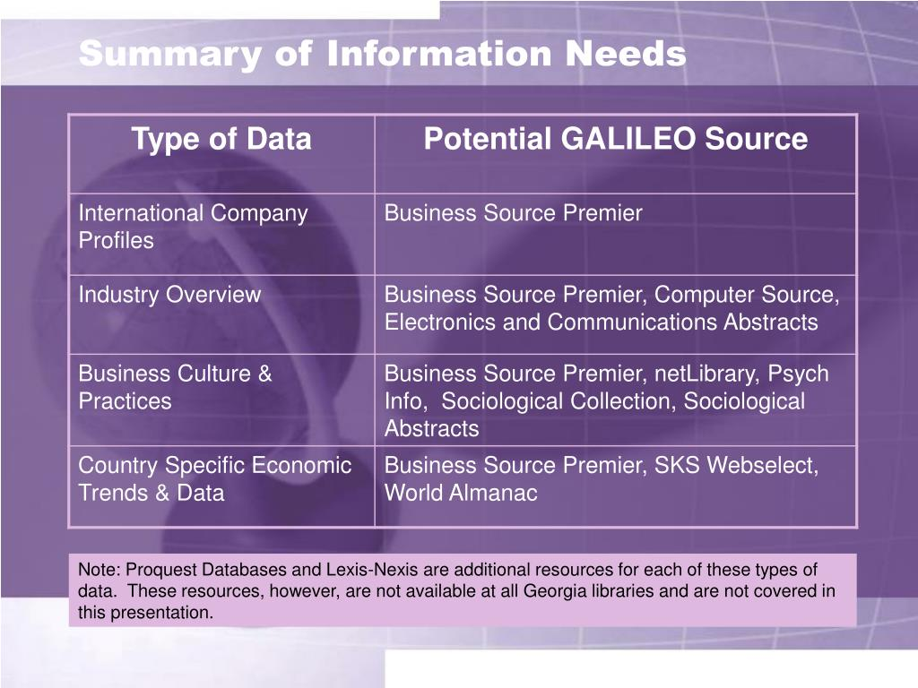 Summary of Information Needs