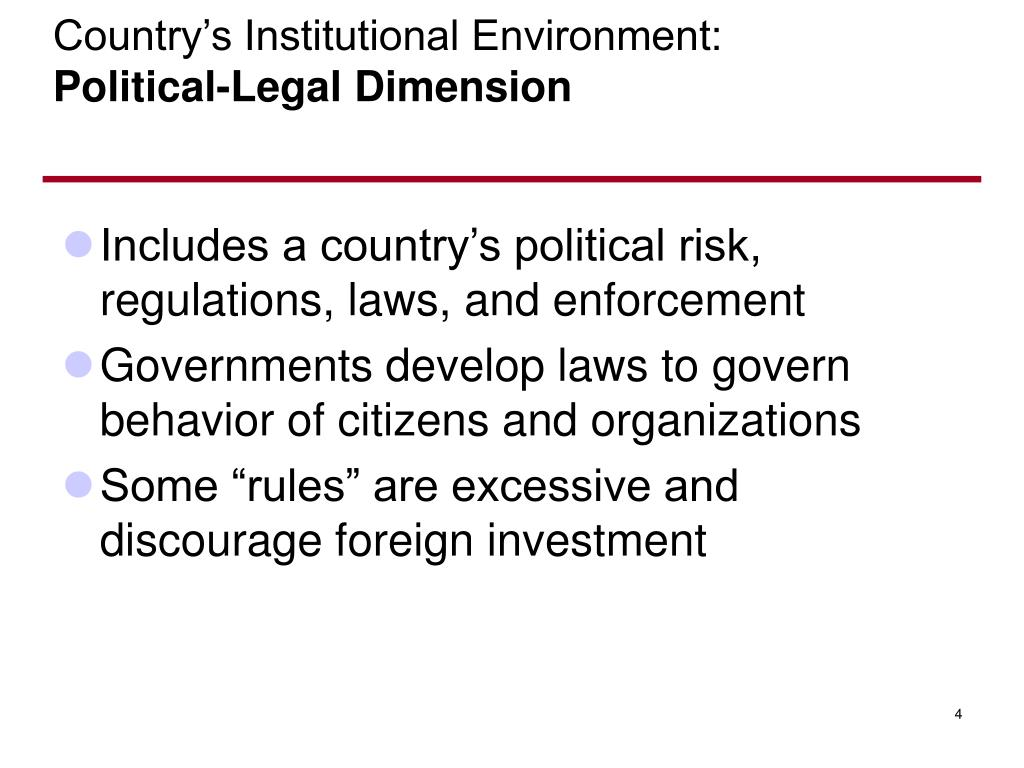 Country's Institutional Environment: