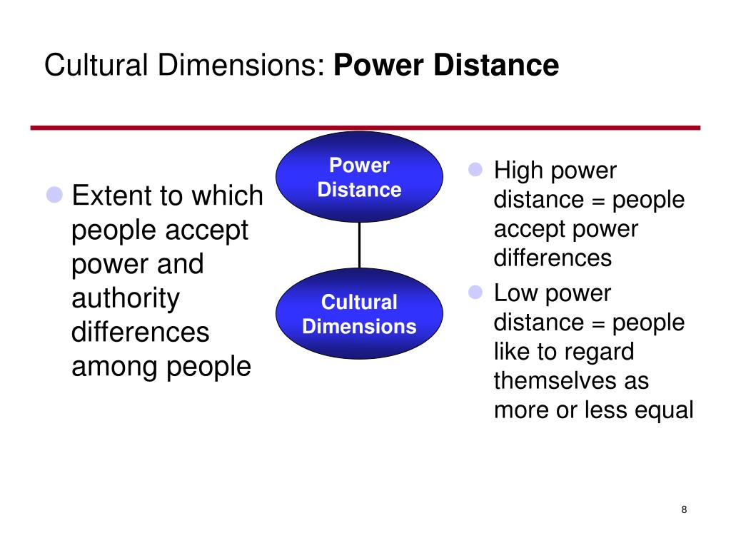Extent to which people accept power and authority differences among people