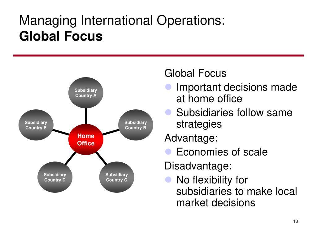 Managing International Operations: