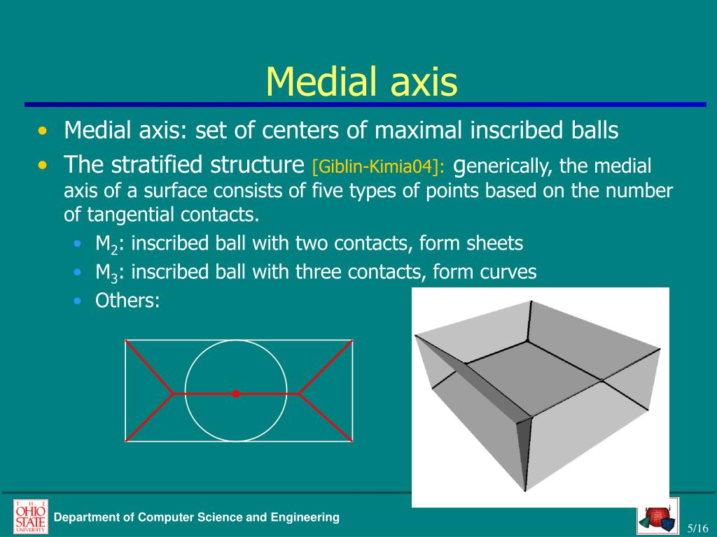 Medial axis