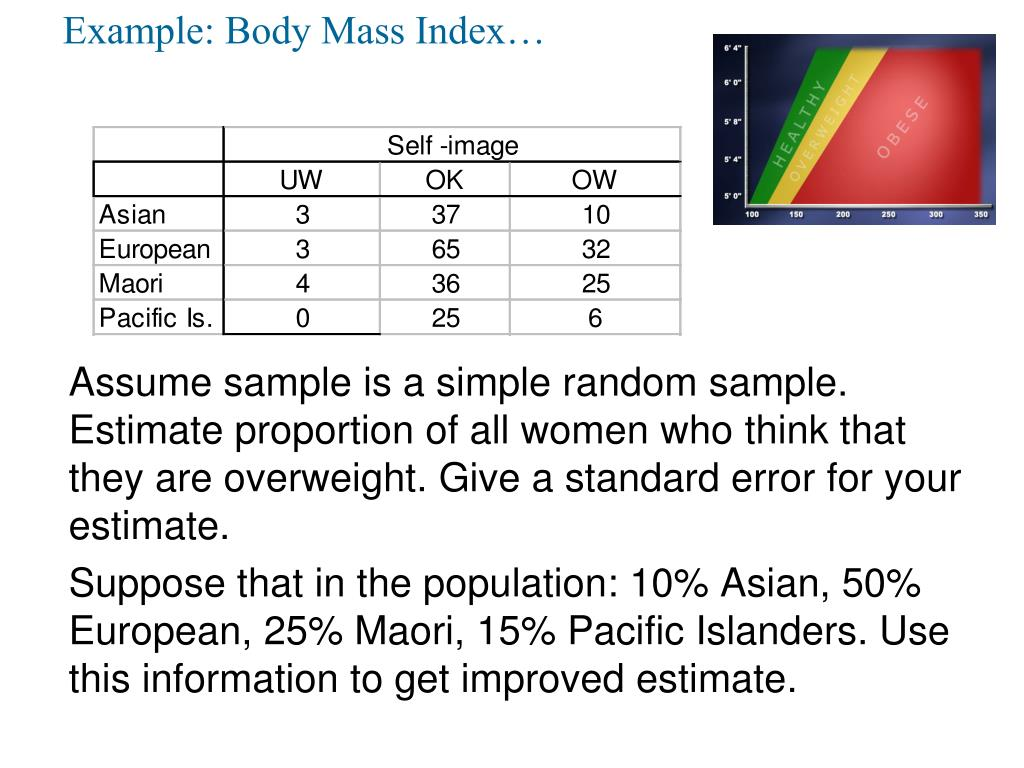 Example: Body Mass Index…