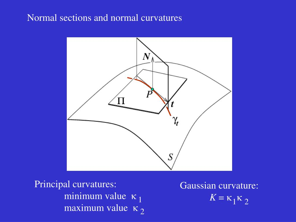 Normal sections and normal curvatures