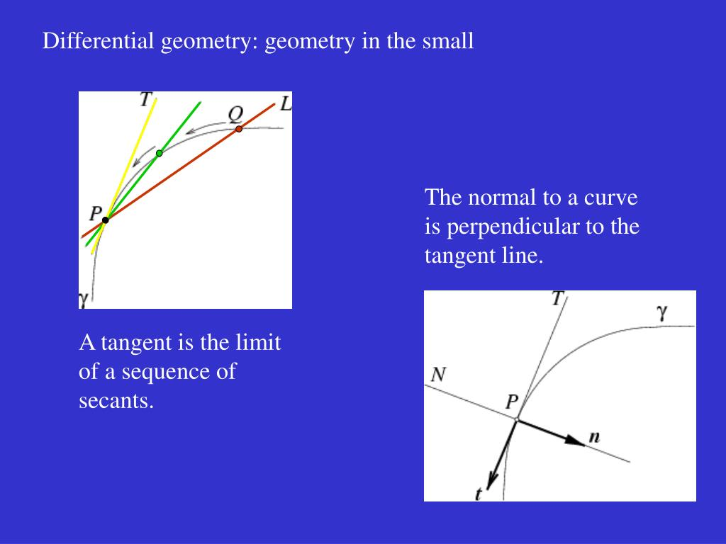 Differential geometry: geometry in the small