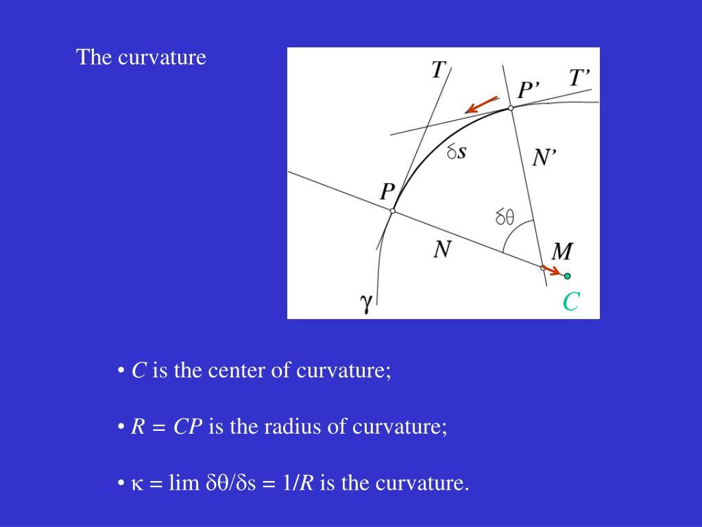 The curvature