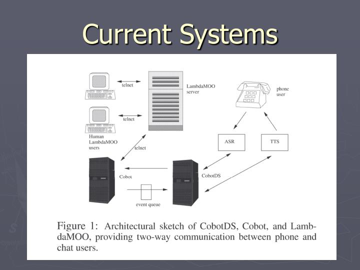 Current systems l.jpg