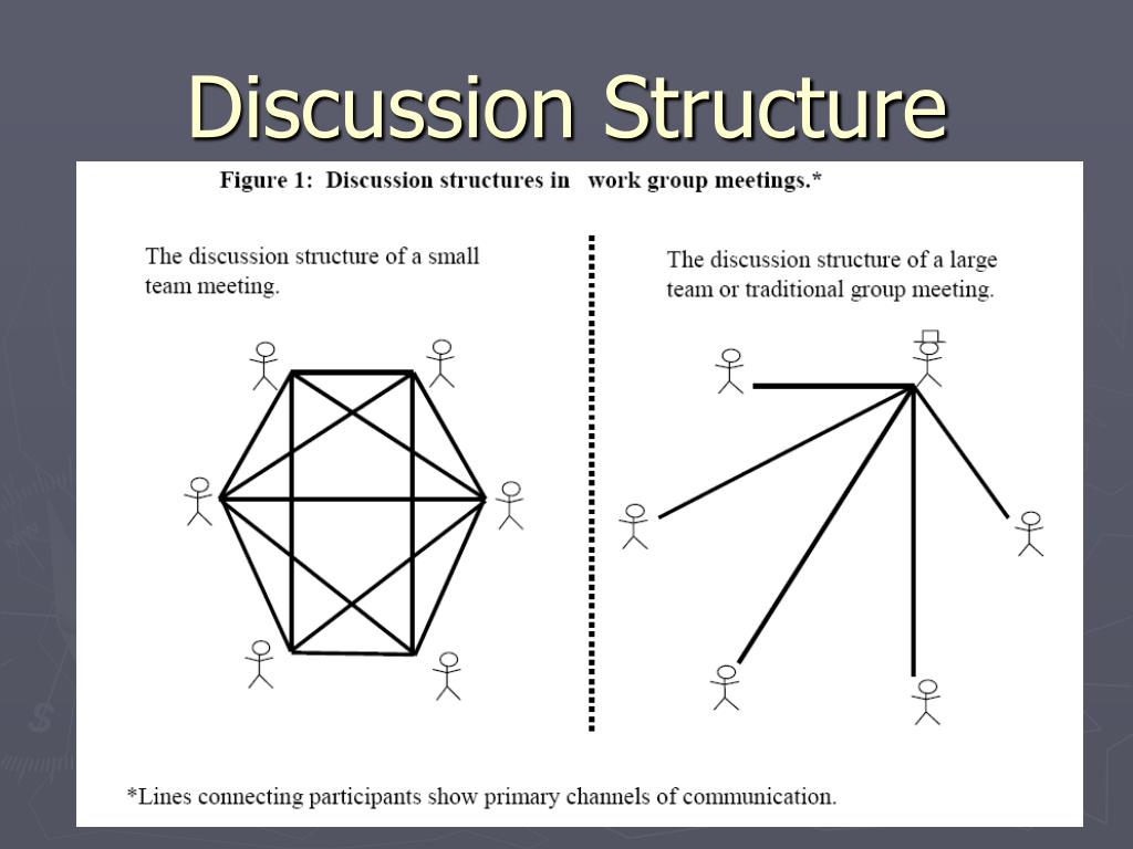 Discussion Structure
