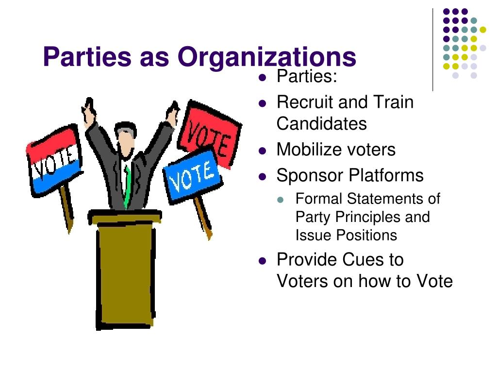 Parties as Organizations