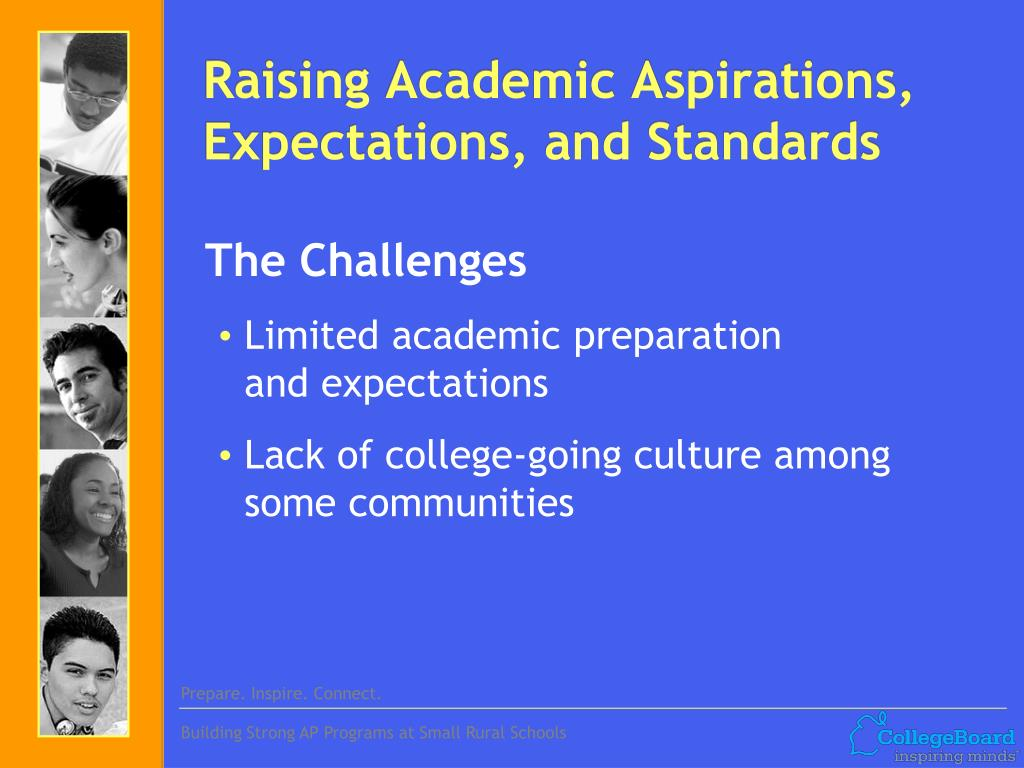 Raising Academic Aspirations, Expectations, and Standards