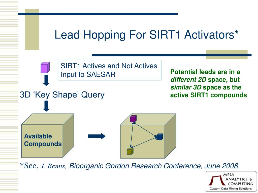 Lead Hopping For SIRT1 Activators*