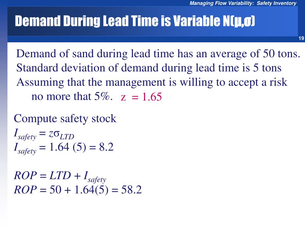 Demand During Lead Time is Variable N(