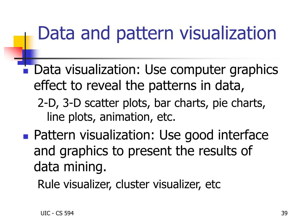 Data and pattern visualization